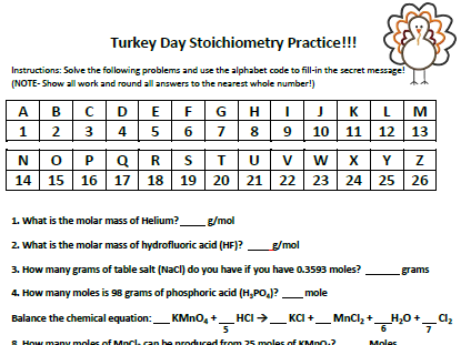 Thanksgiving or Easter Stoichiometry Practice Worksheet ...