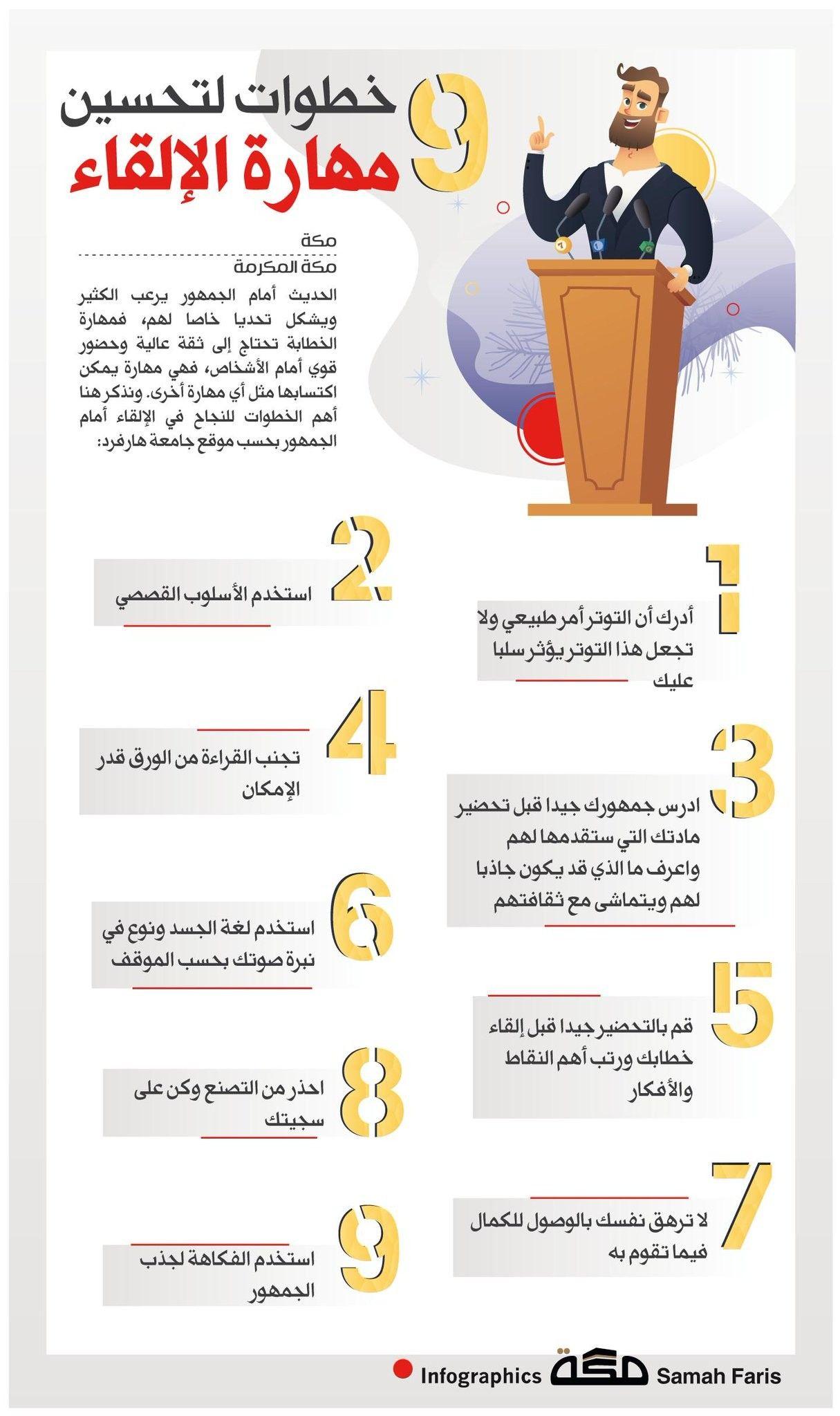 مهارة الالقاء Self Development Life Skills Infographic