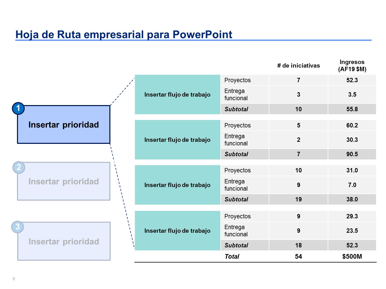 Plantillas de Hoja de Ruta Empresarial | Plantilla de hoja, Rutas ...