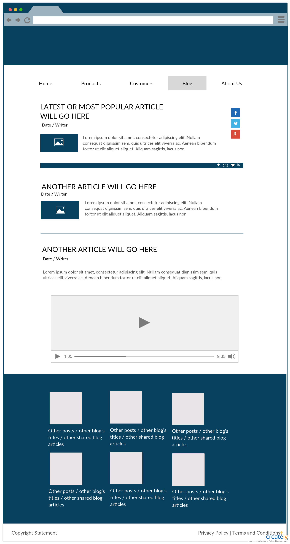 Superb User Interface Wireframe For Business Analysis Blog Mockup Wiring 101 Tzicihahutechinfo