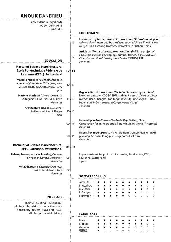 curriculum vitae anouk dandrieu architecture information architecture