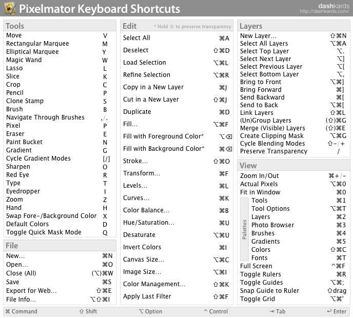 Jumping Ship From Photoshop To Pixelmator A Switchers Guide