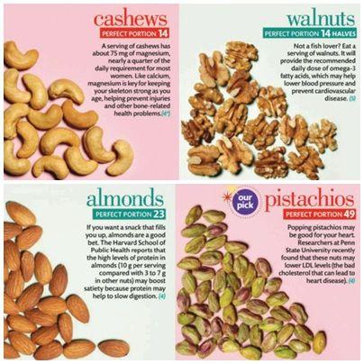 Health Benefits Of Cashews Walnuts Almonds Pistachios Healthy Nuts Cashews Benefits Health And Nutrition