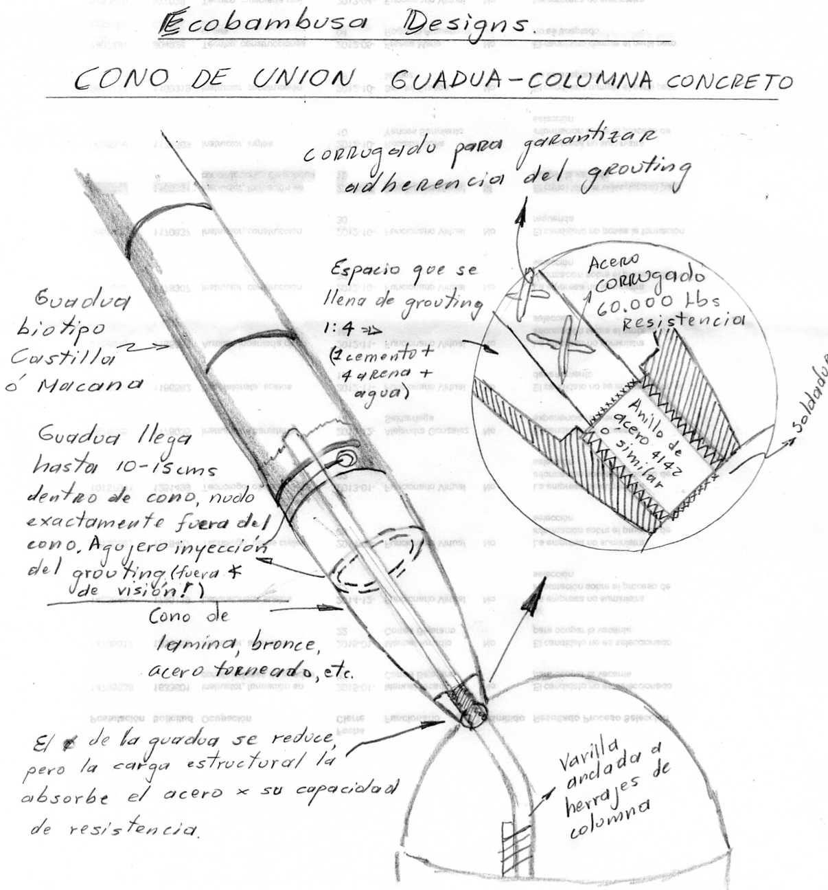 Union De Cono A Columna De Concreto  Details  Ecobambusa