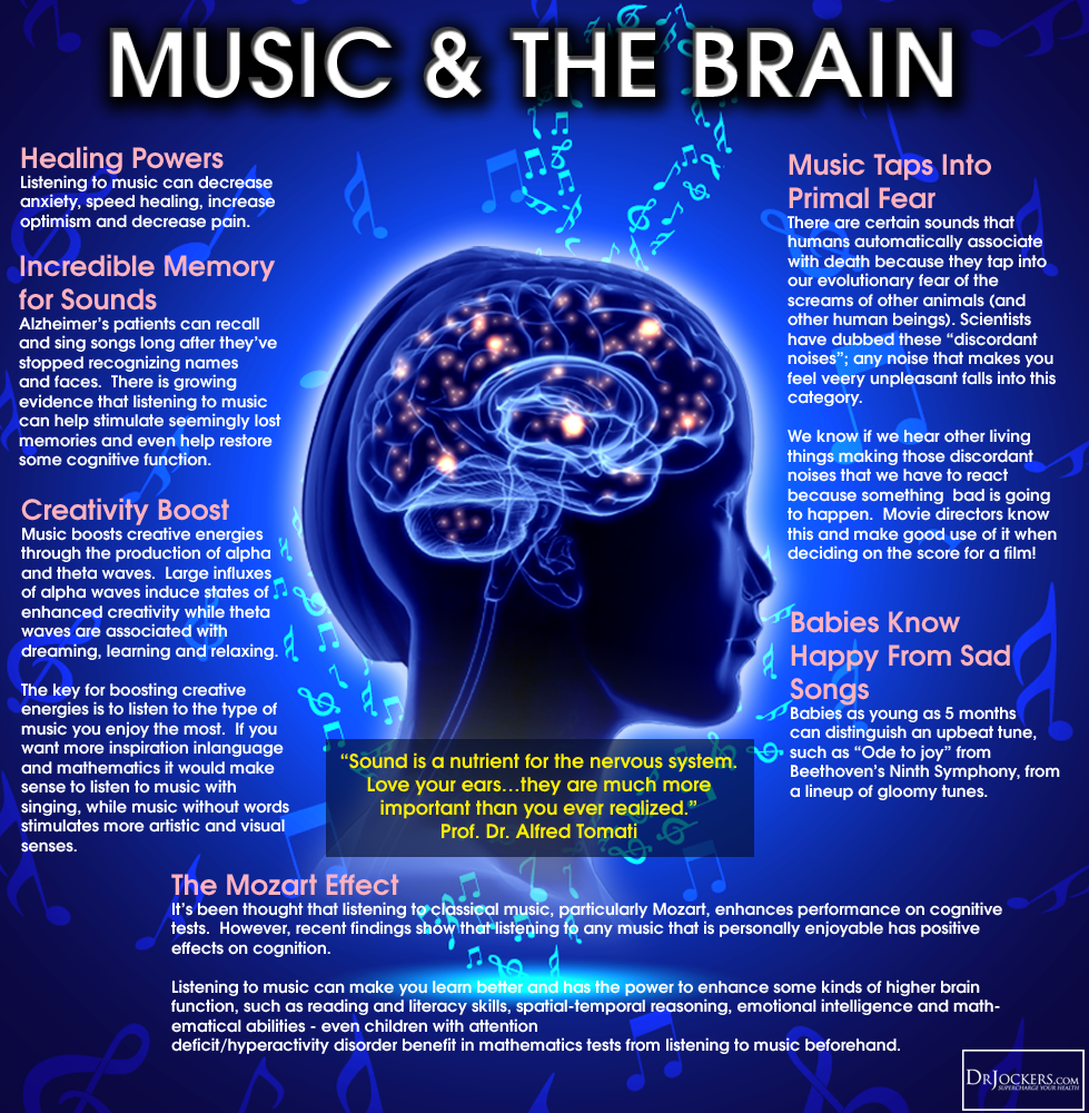 3 Ways Music Improves Brain Function | Review Guides/Fact Sheets