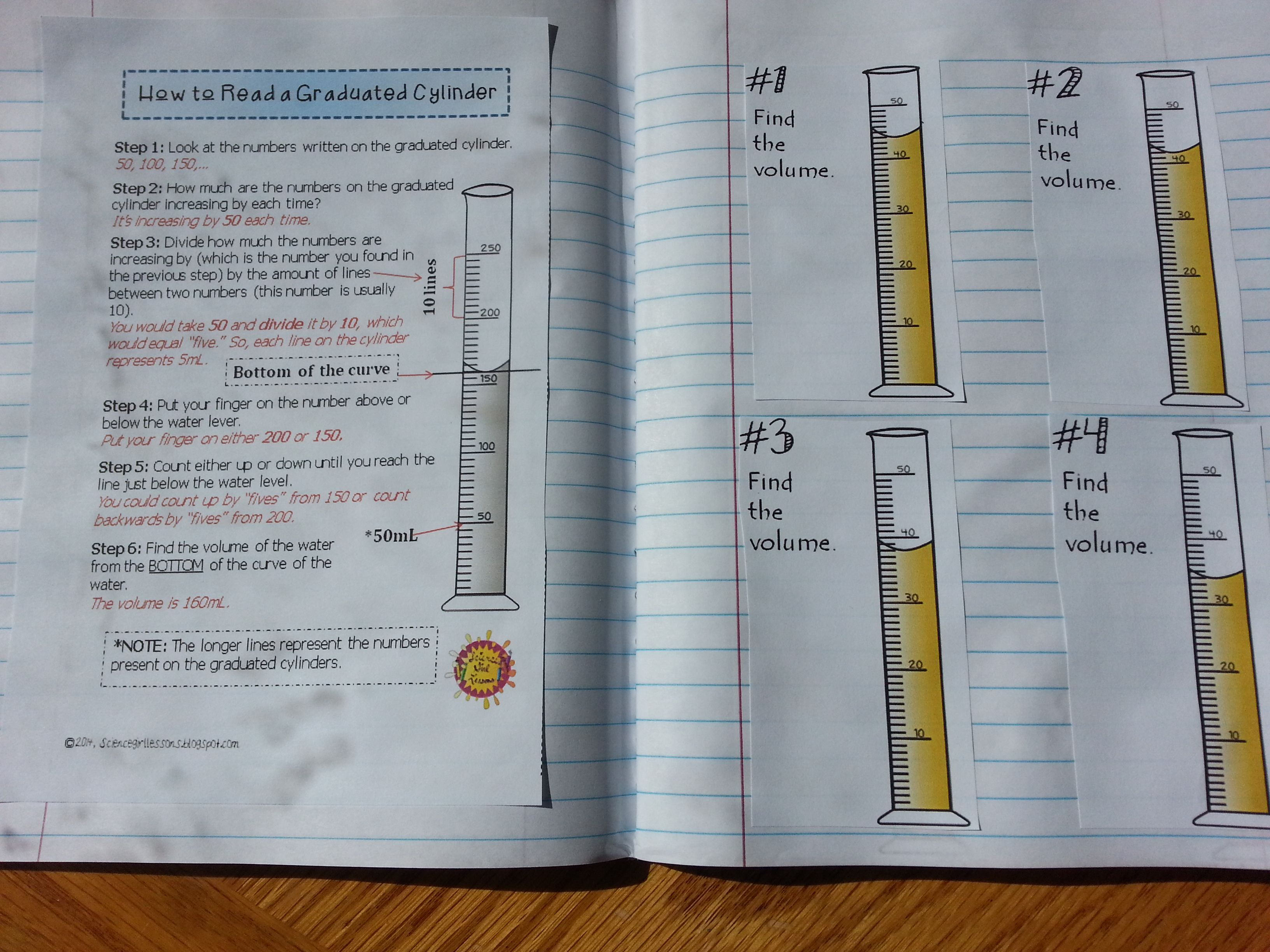 Graduated Cylinders Measuring Liquid Volume