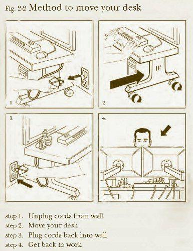 Figure From Valve Employee Handbook Aka The