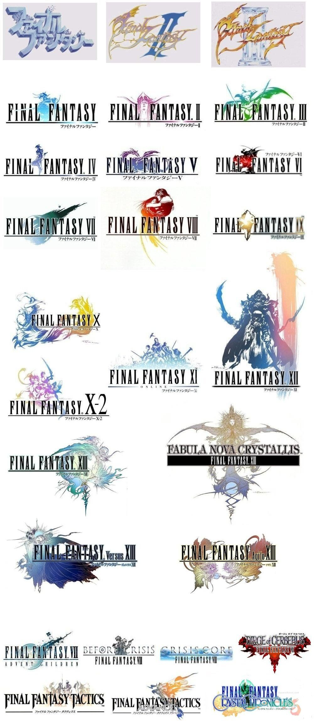 logo history of final fantasy Final fantasy logo, Text