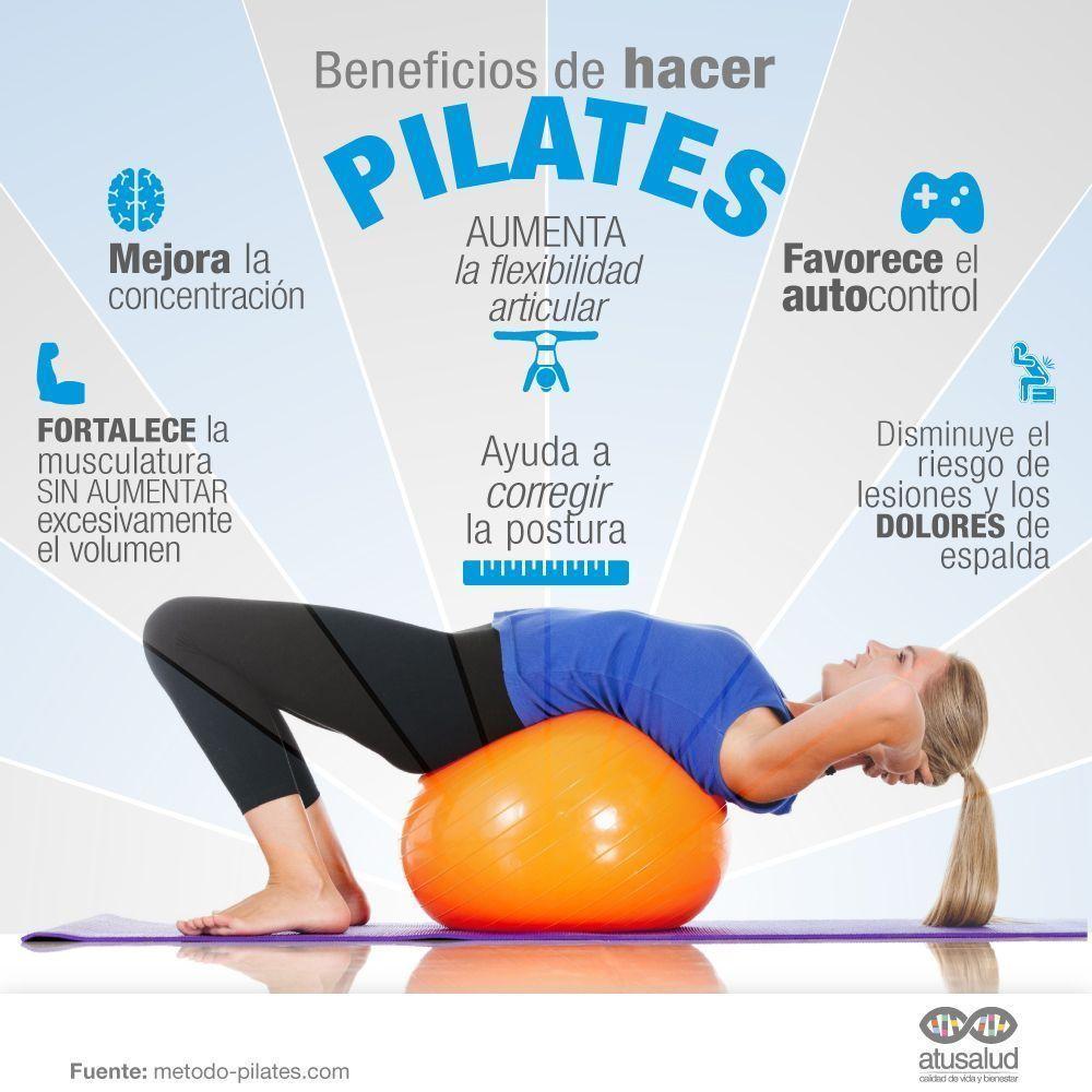 Beneficios De Hacer Pilates Pilates Entrenamiento De Pilates Frases De Pilates