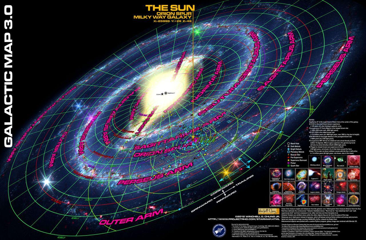 solar system map 3d - photo #17