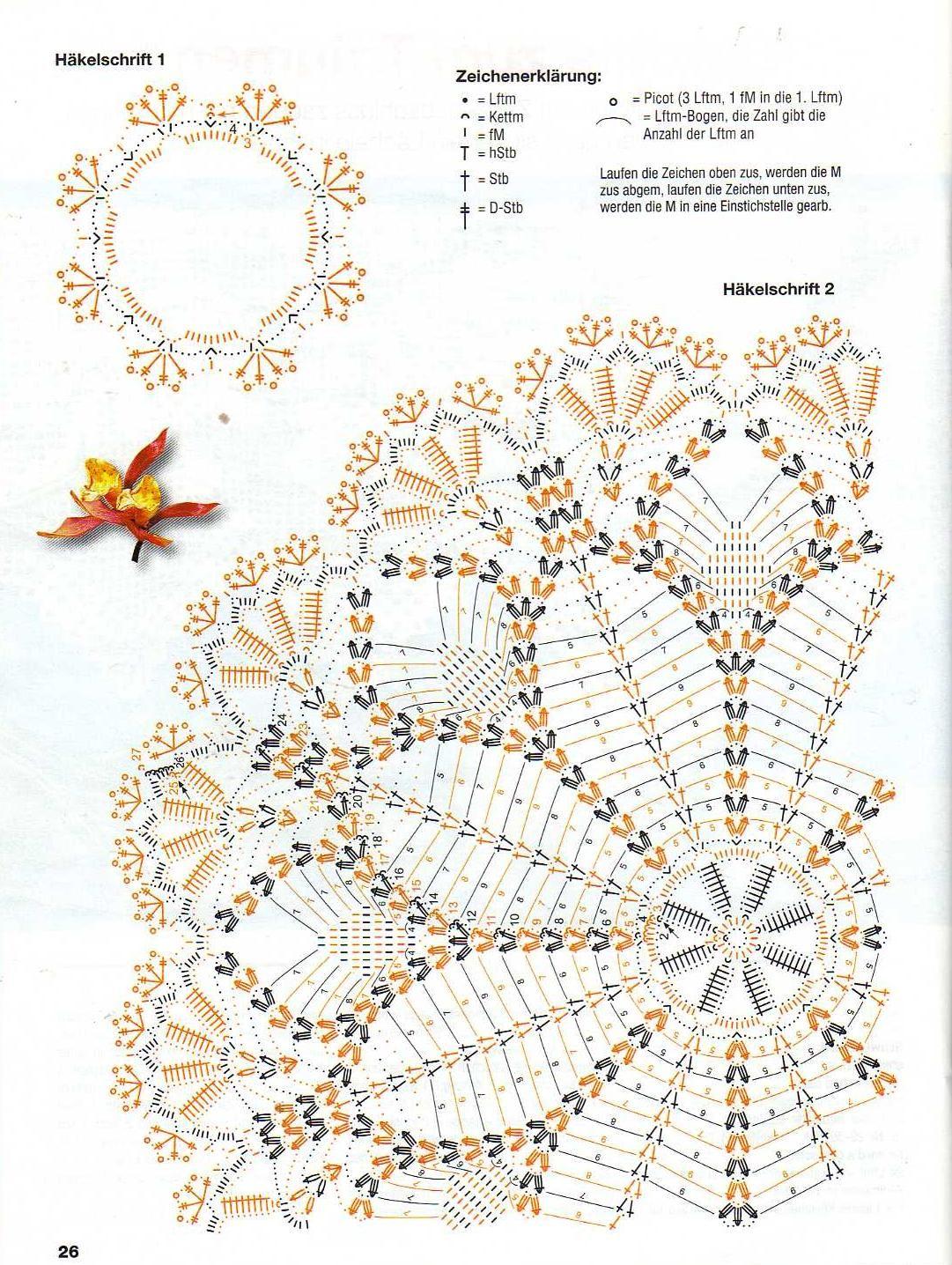 pin by rieqa on doilies decke h keln h keln deckchen. Black Bedroom Furniture Sets. Home Design Ideas