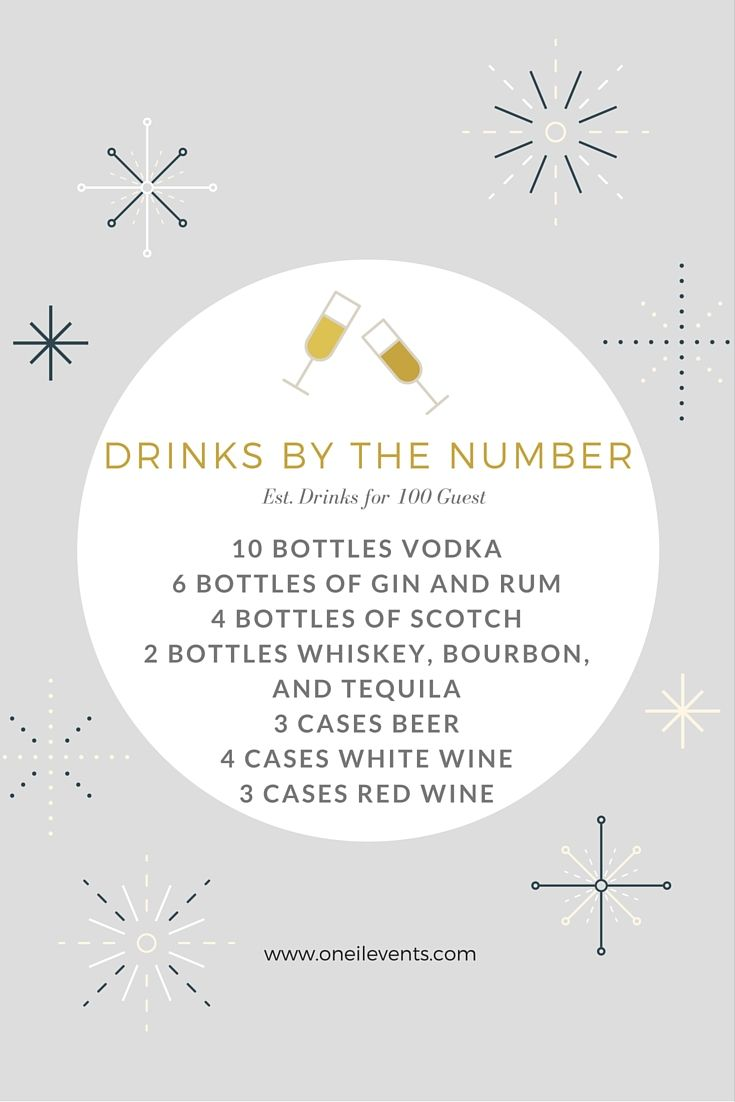 Diy Wedding Planning How Much Booze Should You Buy