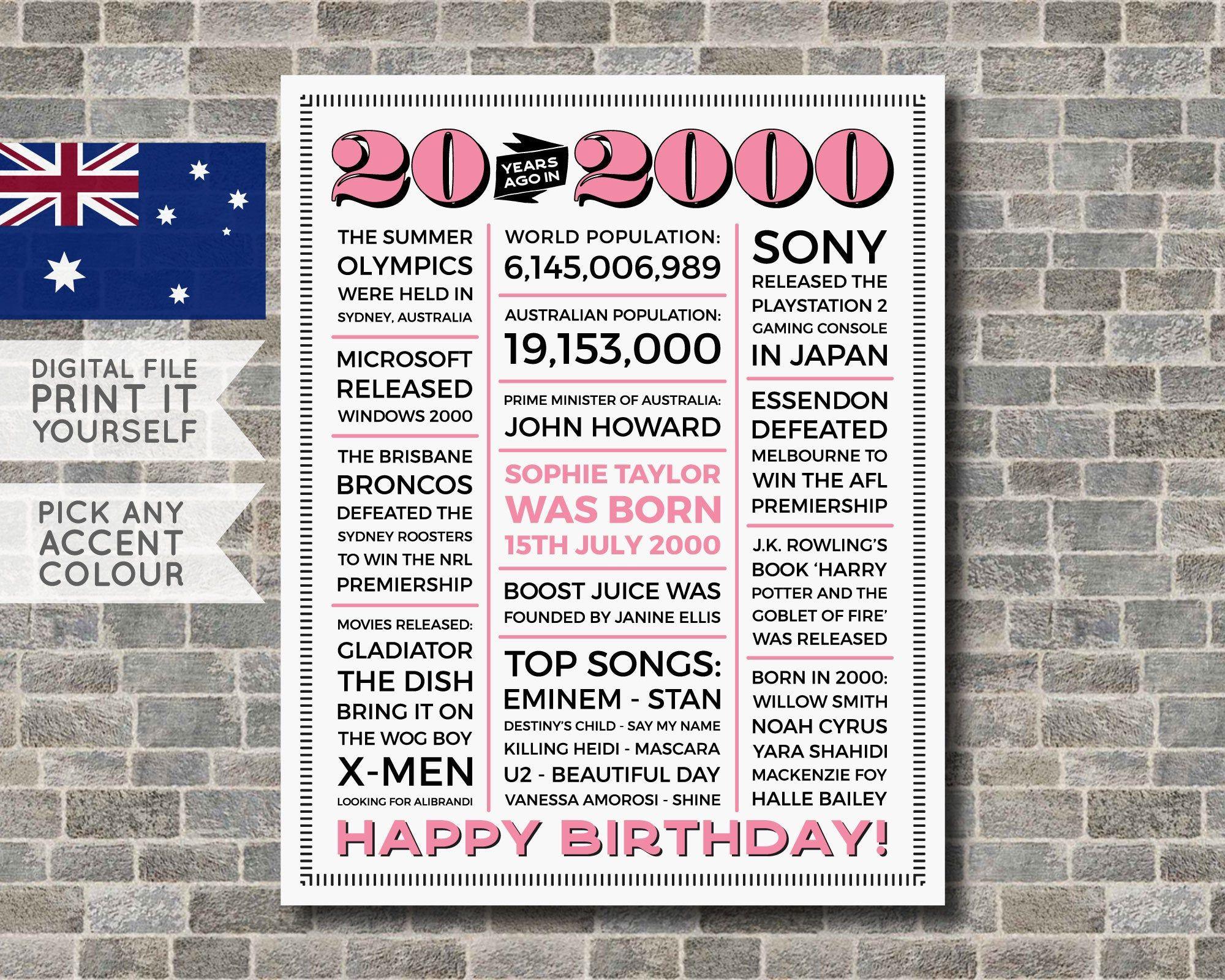 Australian 20th birthday poster personalised 2000