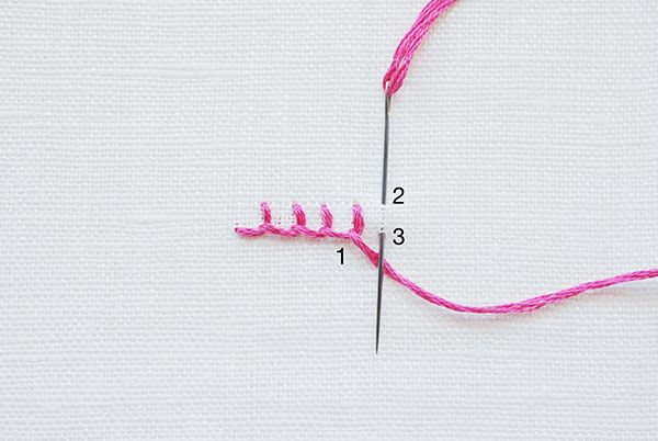 Embroidery-Stitches-guide-Blanket-Stitch-molliemakes.com_.jpg 600×402 piksel
