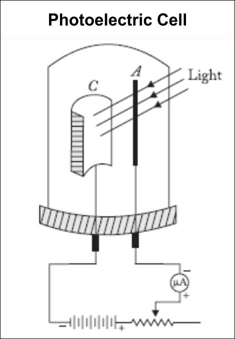 photoelectric cell and its application