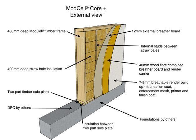 Tornado Proof Steel Buildings Roof System Images