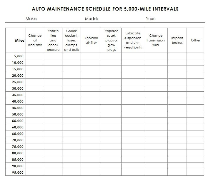 Auto Maintenance Schedule Template | Car Maintenance Tips ...