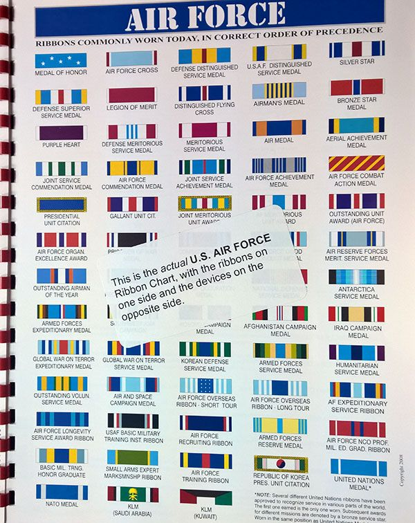 Us Air Force Medals Order Of Precedence Chart di 2020