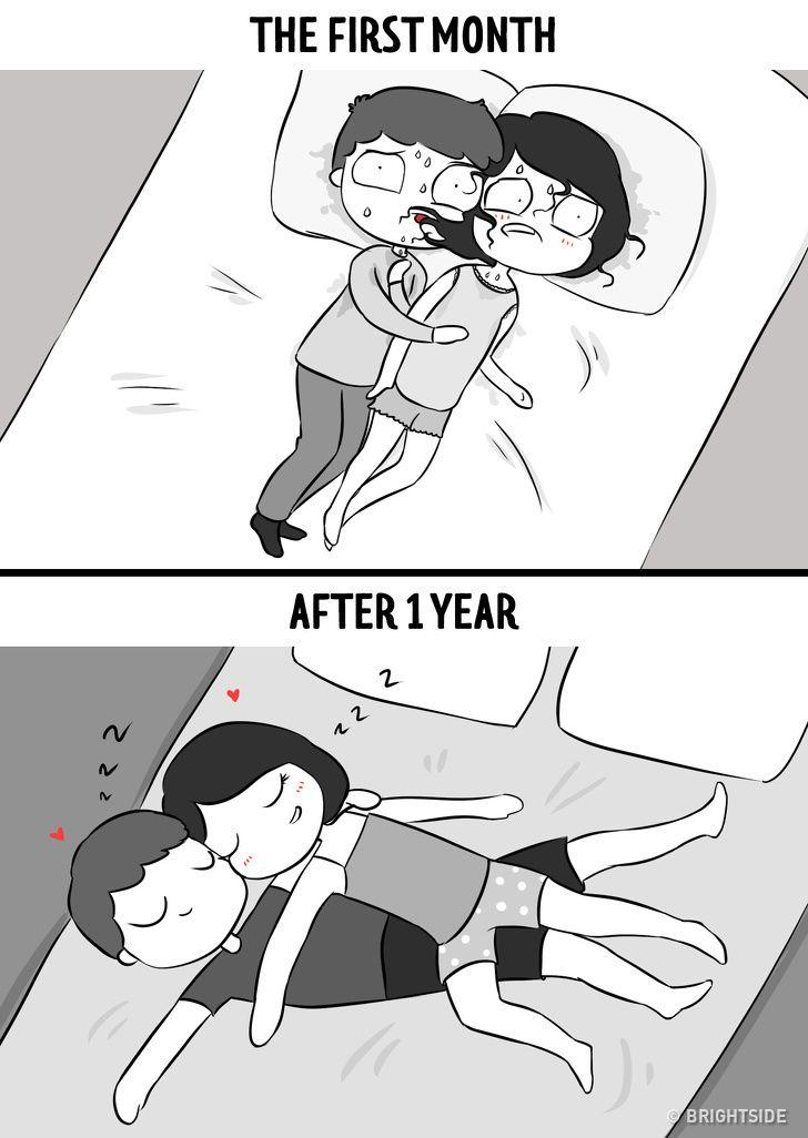 Black Couple Cartoon Memes : black, couple, cartoon, memes, Comics, Showing, Relationship, First, Month, Later, Comics,, Couple