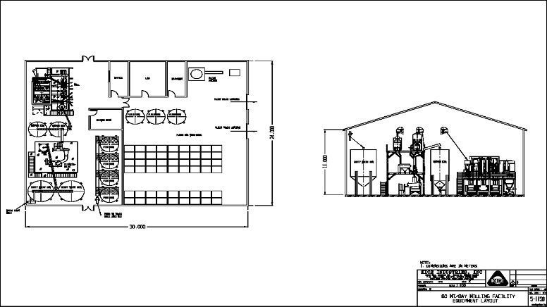 Image result for floor plans for small scale packaging