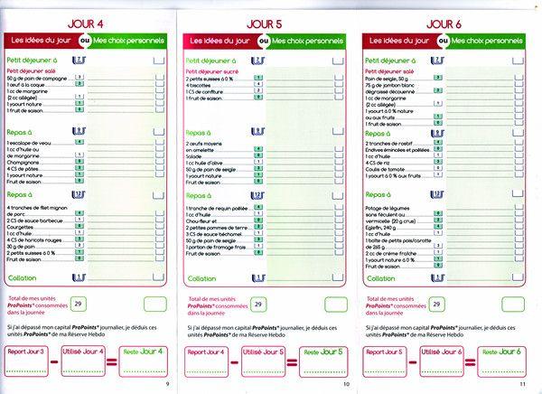 Très Idées menus Propoint (1ère semaine de démarrage express) | Weight  BI84