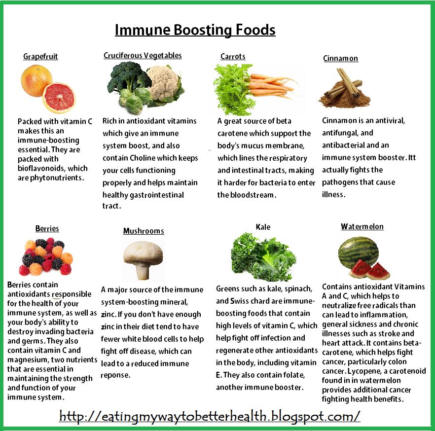 Immune Boosting Foods Immune Boosting Foods Food Charts Health Food