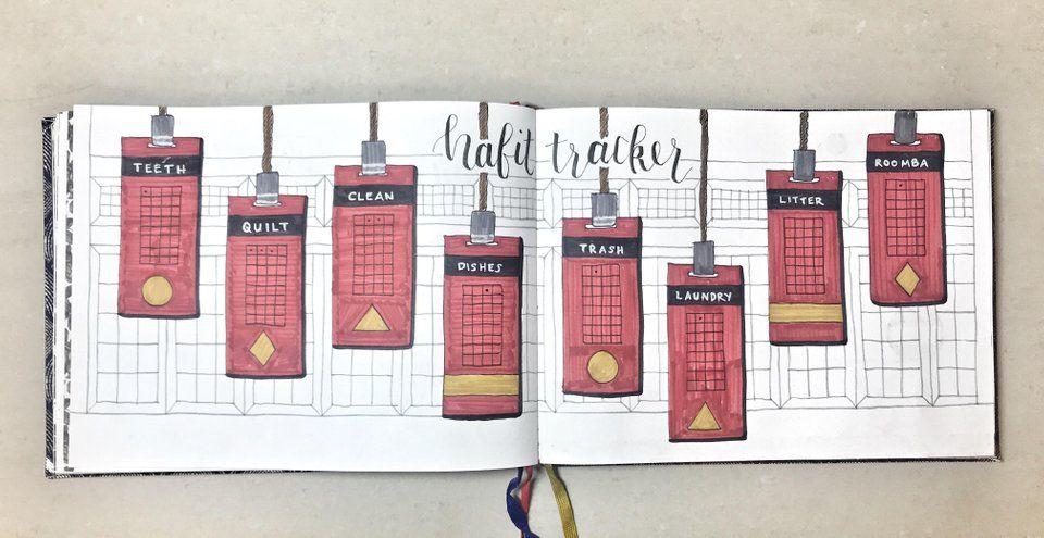 Spirited Away Bath Token Habit Tracker Inspired By U Ladyofgreentea Ghibli T Bullet Journal Ideas Pages Habit Tracker Bullet Journal Bullet Journal Aesthetic
