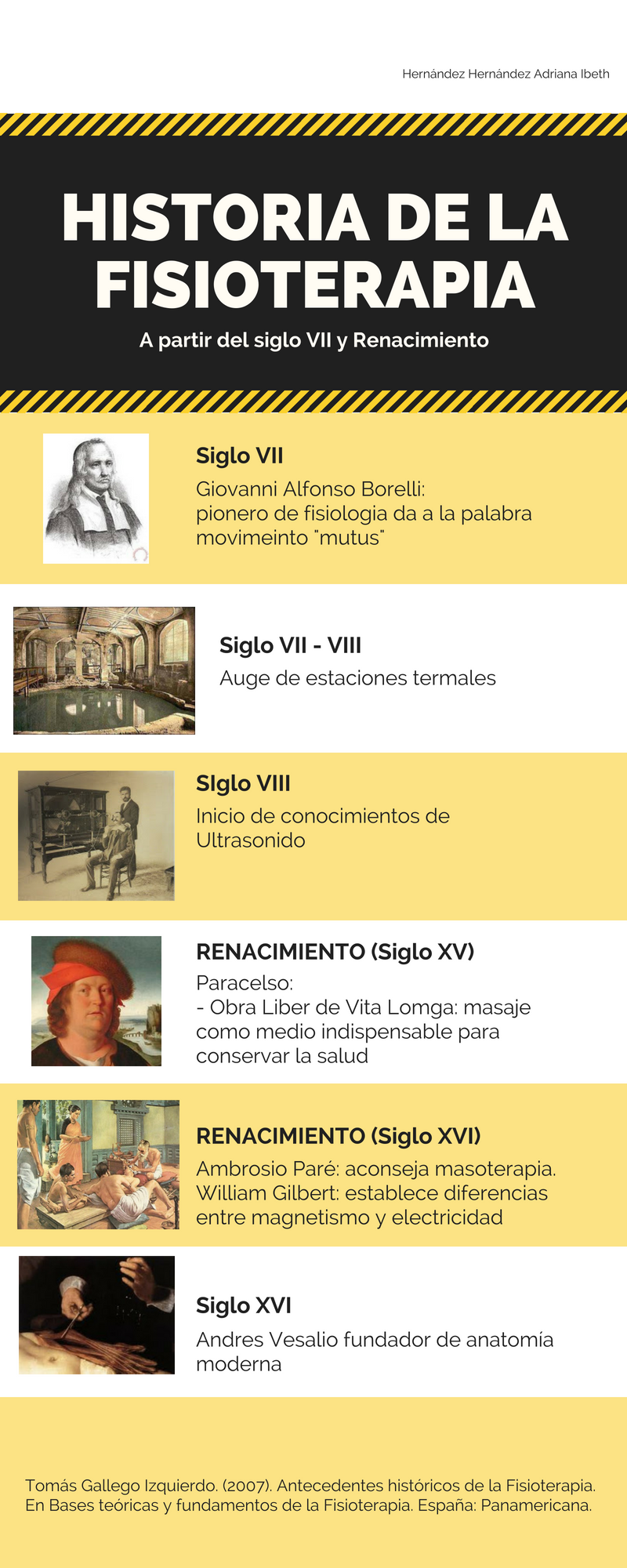 Pin de Fisio Somos en Historia de la fisioterapia | Pinterest ...