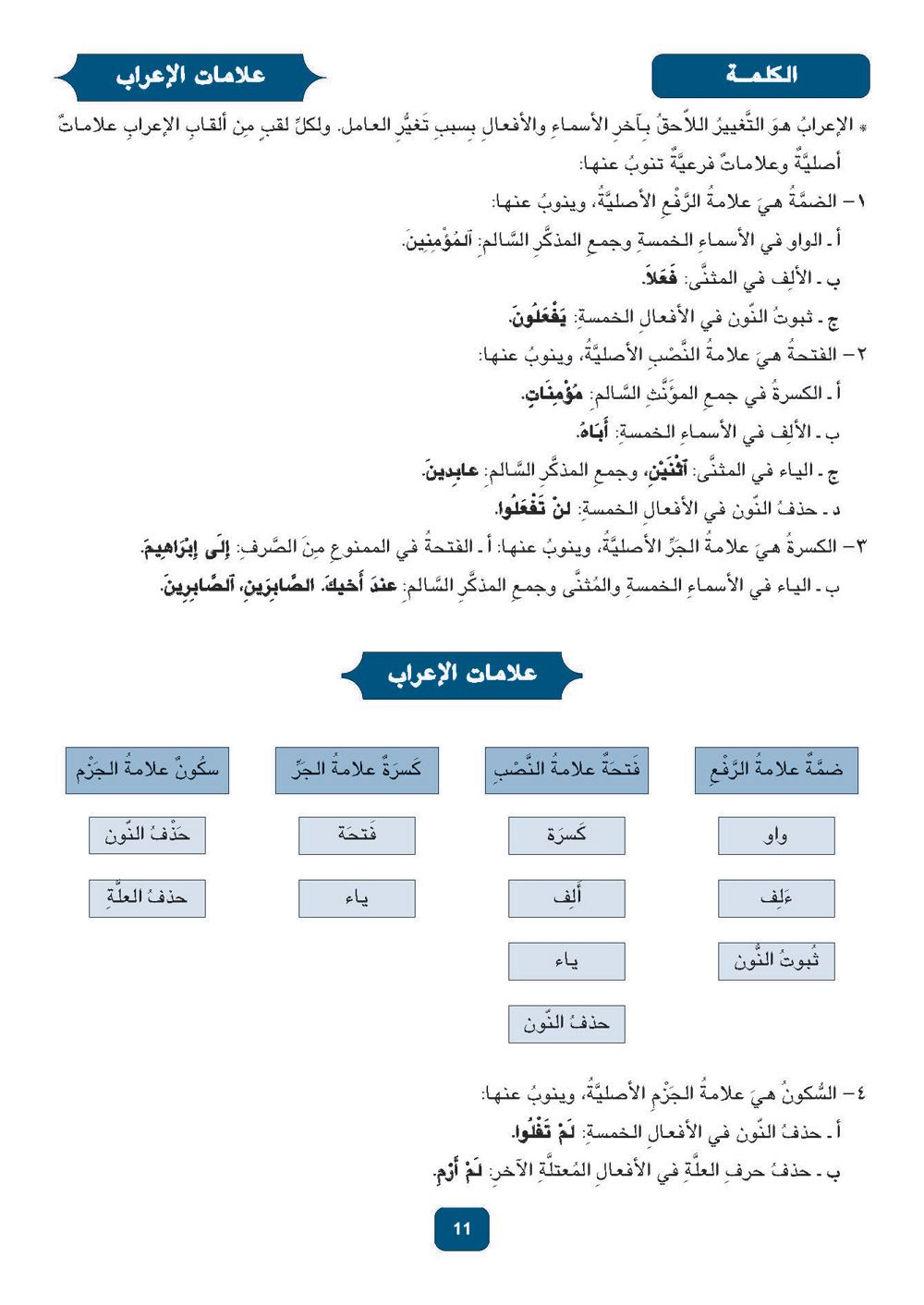 11 Jpg 1000 1412 Arabic Language Learning Arabic Teaching