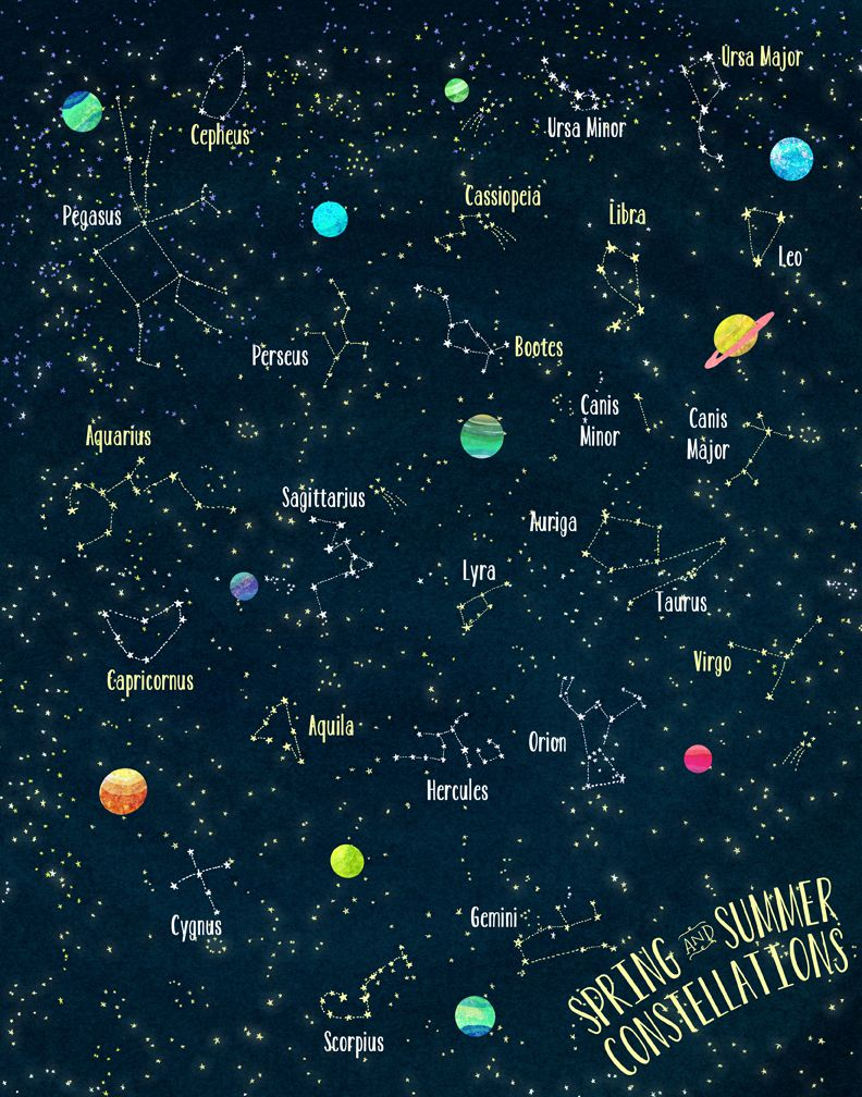 Summer Constellation Map Painting This In My Room Constelacoes