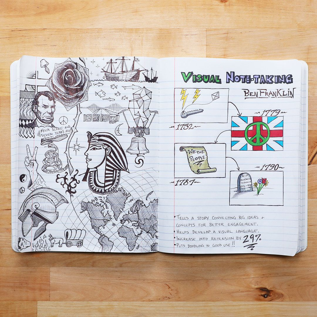 Note Taking Strategies In 15 Minutes Or Less