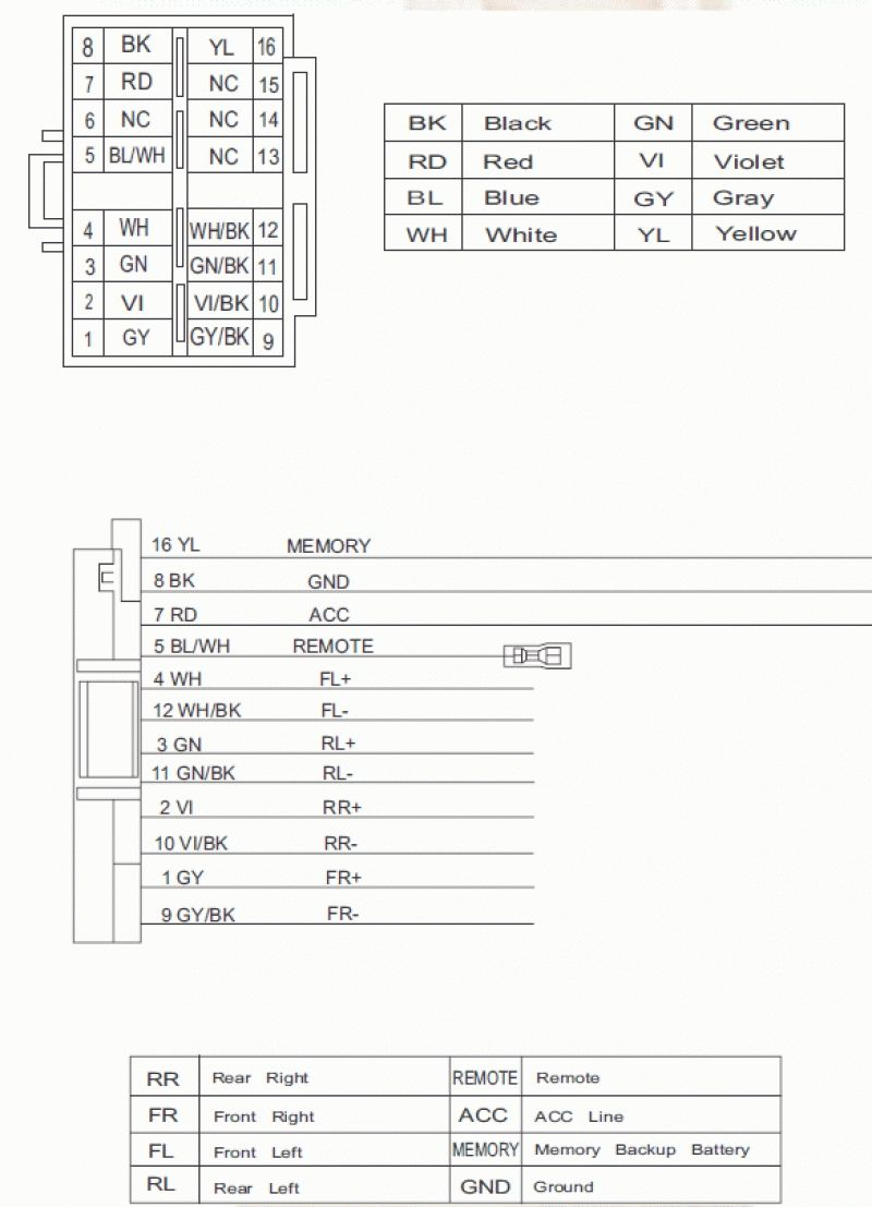 Jvc Kd S16 Wiring Diagram (With images) Jvc, Diagram, S16