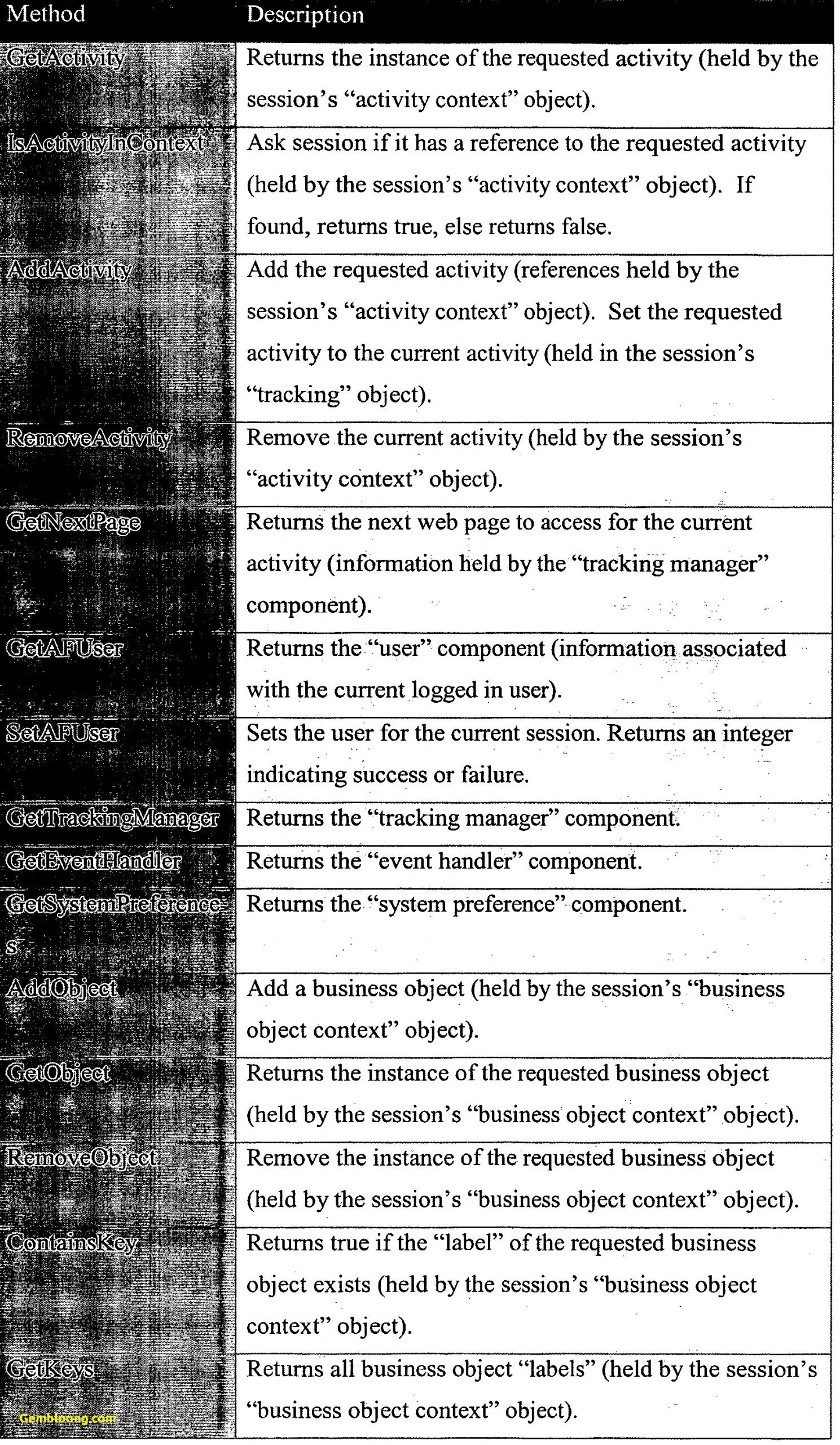 Best Of Timed Addition Worksheets Worksheet Printable In