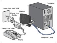 Ensamble Y Mantenimiento De Equipo De Computo Infografia Partes De La Computadora En 2021 Electricidad Y Electronica Equipo De Computo Partes De La Misa