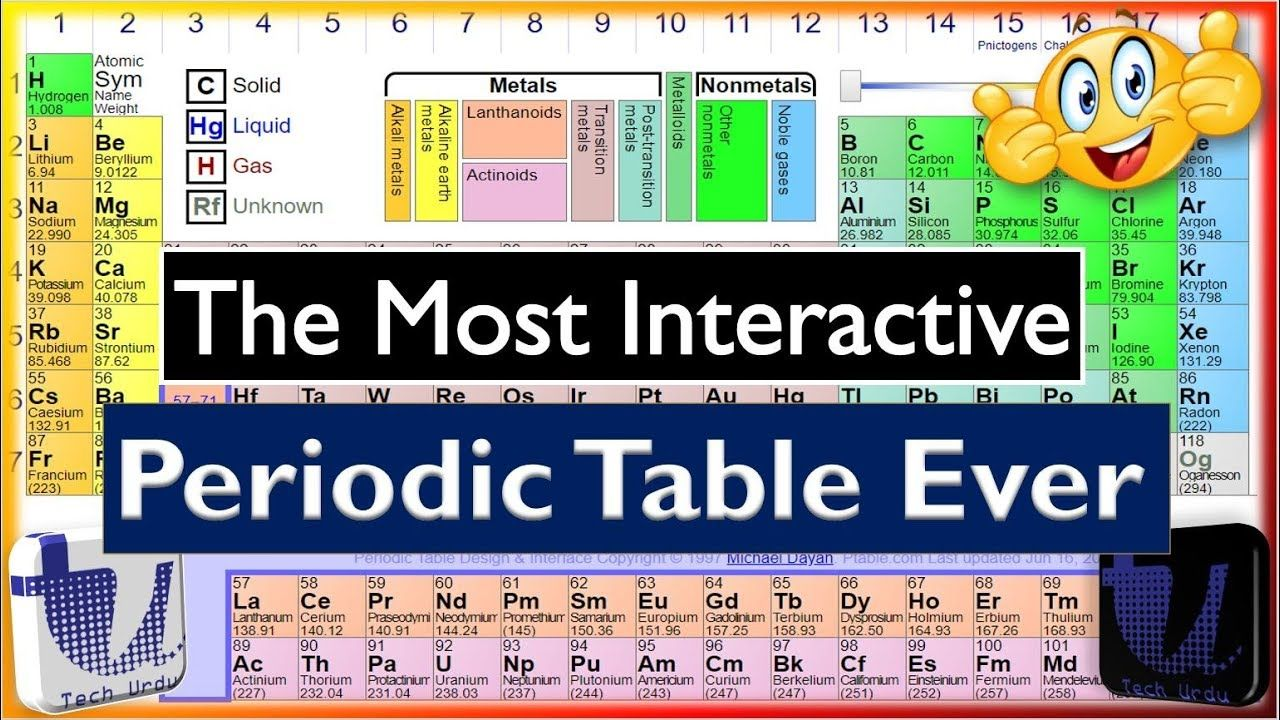 The most interactive and dynamic periodic table ptable urduhindi the most interactive and dynamic periodic table ptable urduhindieng urtaz Gallery