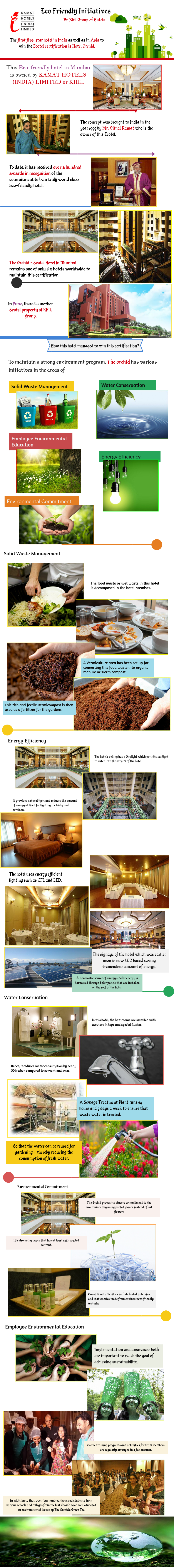 The Eco-friendly hotel concept was brought to India in the year 1997 by Mr. Vithal Kamat through Hotel Orchid. It's the first 5-star hotel to receive Ecotel certification in India as well as in Asia. To date, it has received 100+ awards in recognition of the commitment to be a truly world-class Eco-friendly hotel. But, how this hotel managed to achieve such a great feat? Check this beautiful infographics to know the Eco-friendly initiatives taken by KHIL group of hotels. http://www.khil.com/