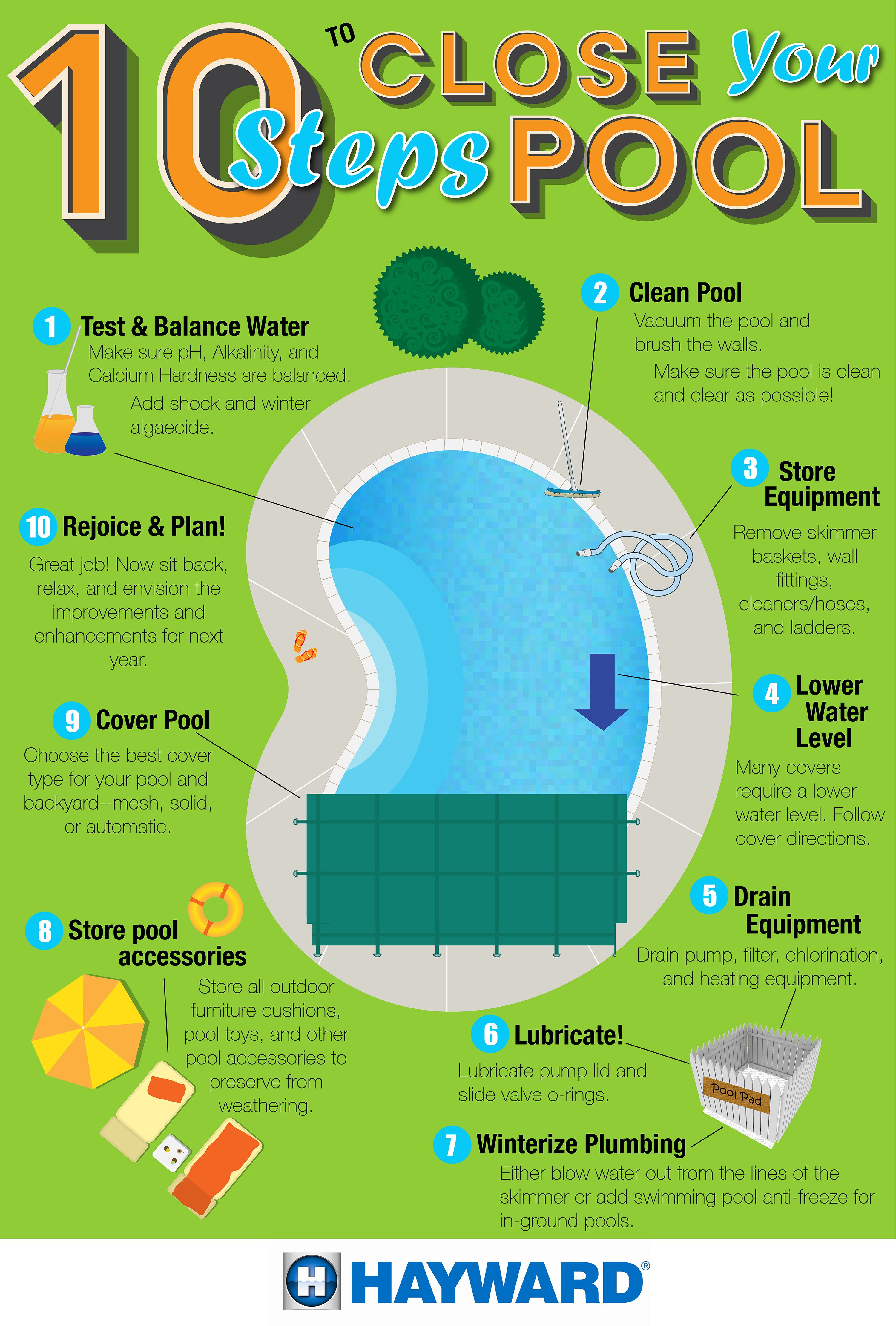 It S Closing Time In Many Parts Of The Country Check Out These 10 Tips For Closing Your Pool Pool Life Swimming Pool Maintenance Pool Care