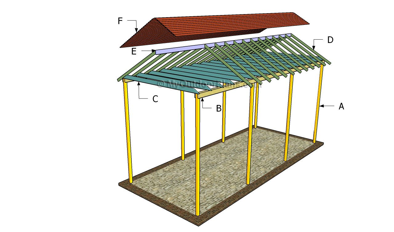 Building a rv carport Carport plans, Diy carport, Rv