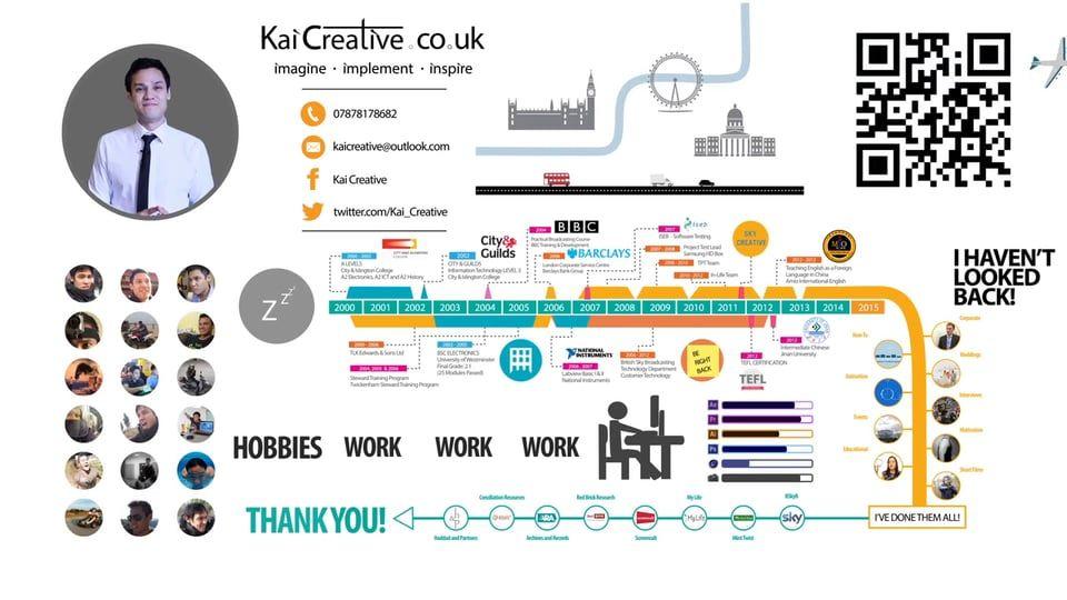 Kai Creative Animated Cv 2015 Graphic Design Resume Graphic Resume Creative Cv
