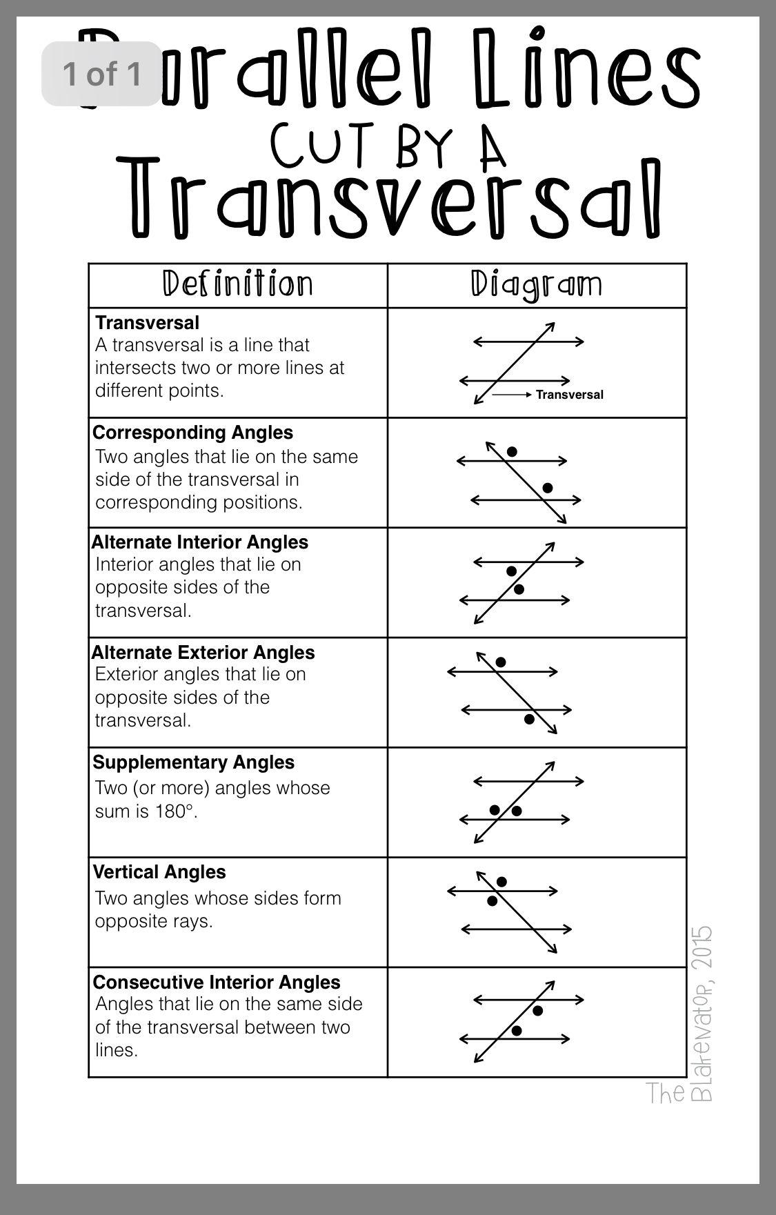 Pin By Math Teacher On Linear Inequalities