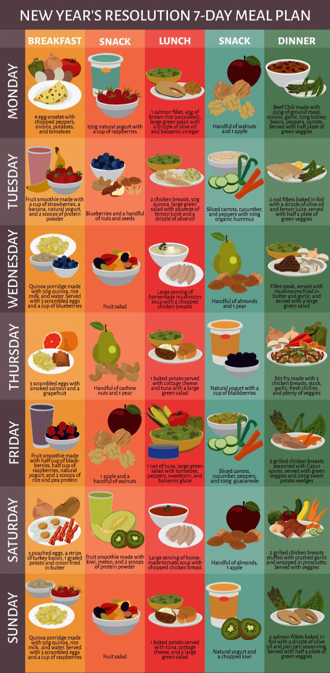 Look What I Found  Healthy Diet Essay Xx Paleotips  Paleo Tips  Look What I Found  Healthy Diet Essay Xx Paleotips
