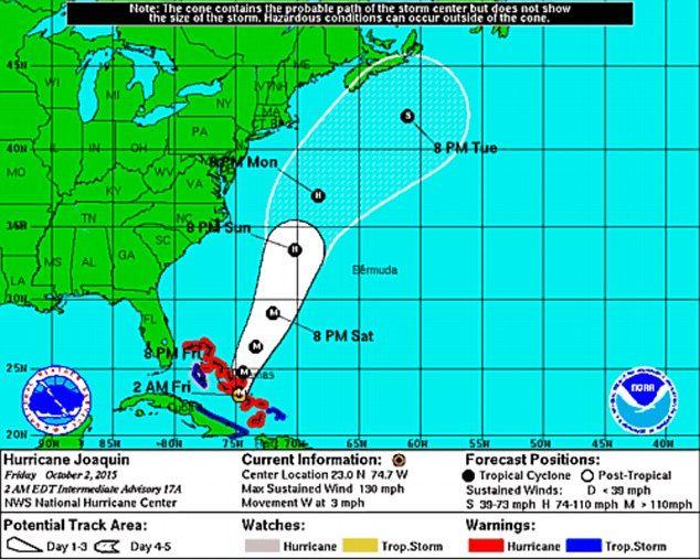 Hurricane Joaquin Makes Dramatic Turn Away From Us National Hurricane Center Rhode Island History Joaquin