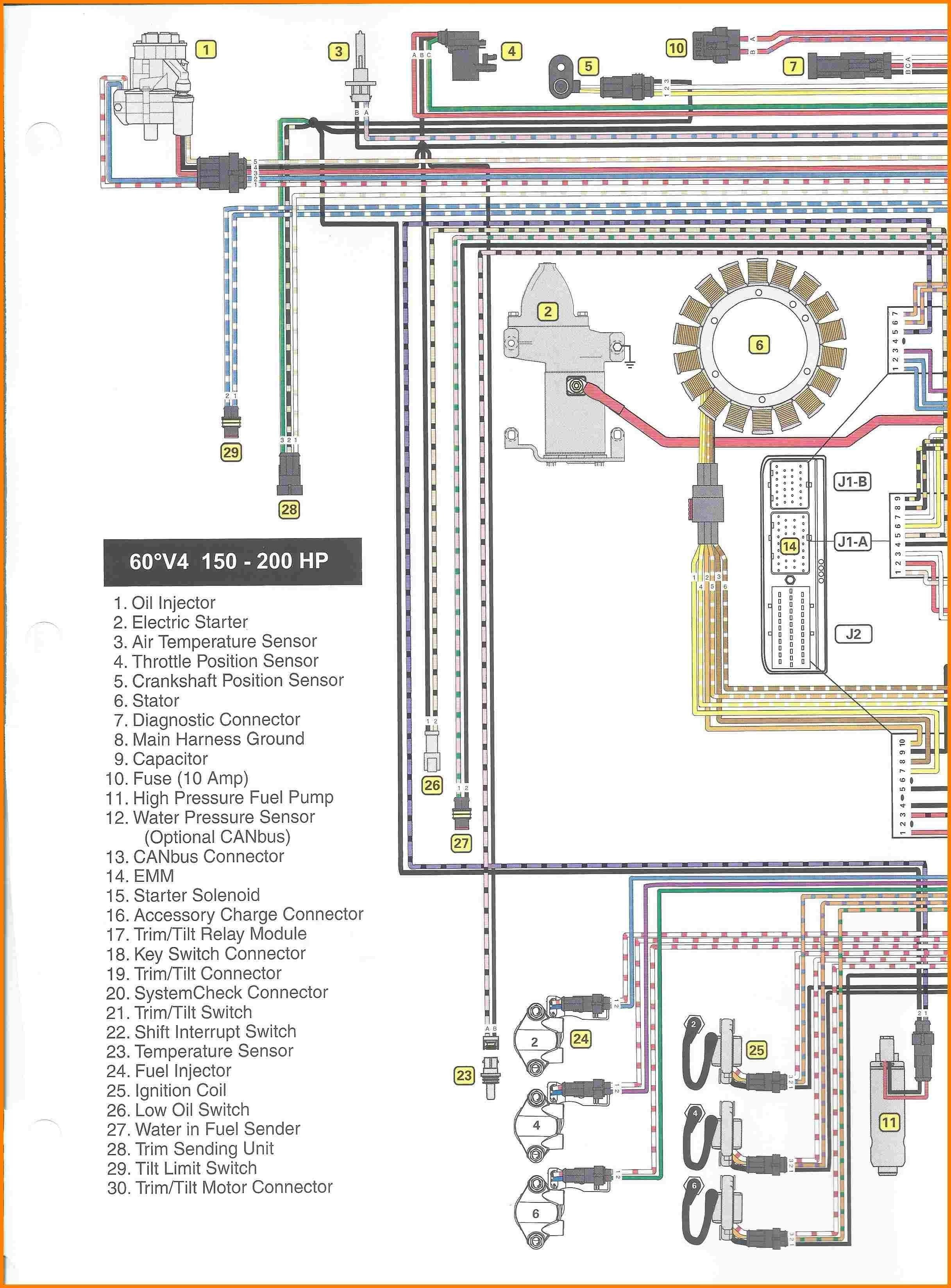 12 24 Battery Wiring Diagram - Wiring Diagrams List Rampage Tailgate Light Bar Wiring Diagram on