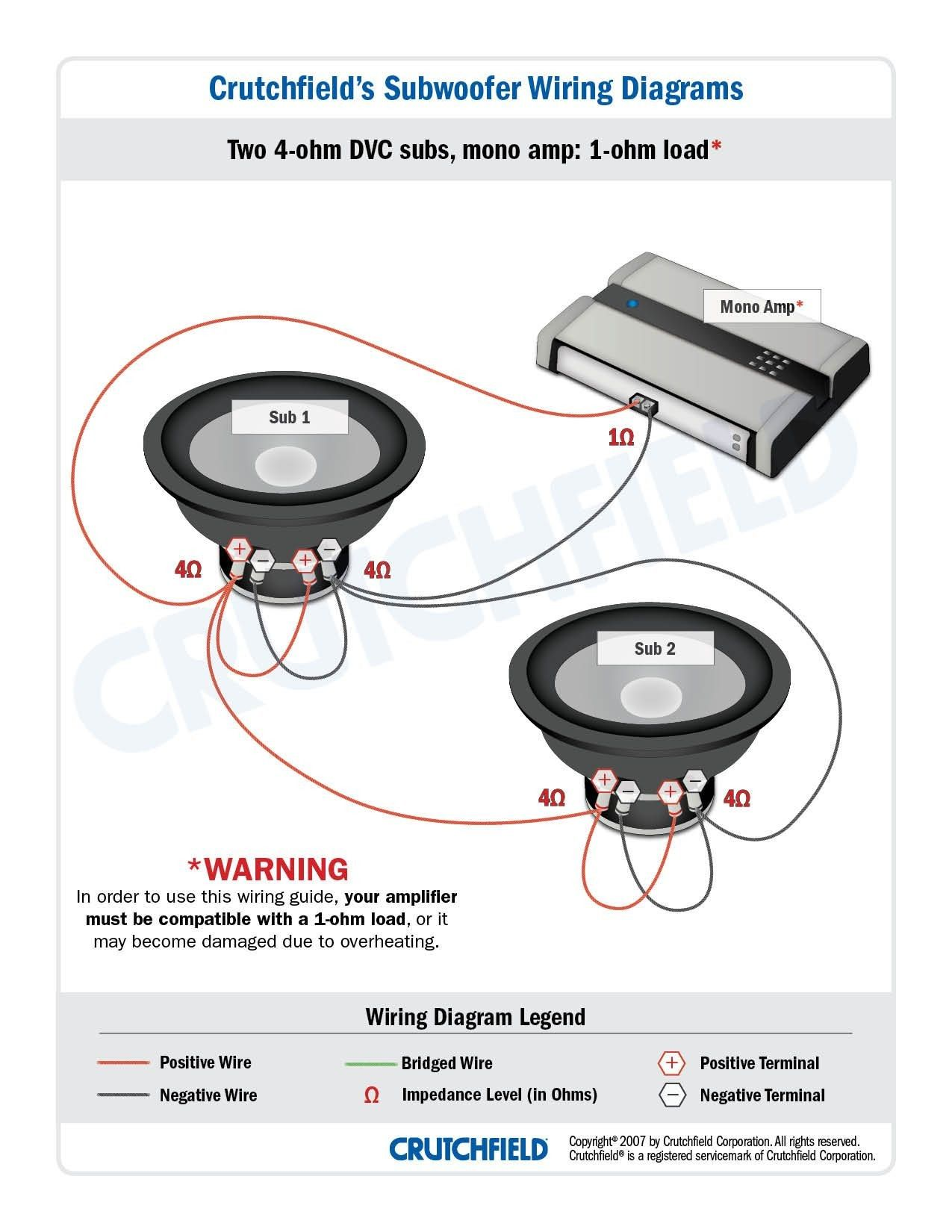 Crossover Wiring Diagram Car Audio - bookingritzcarlton.info | Subwoofer  wiring, Car audio, Car audio installationPinterest