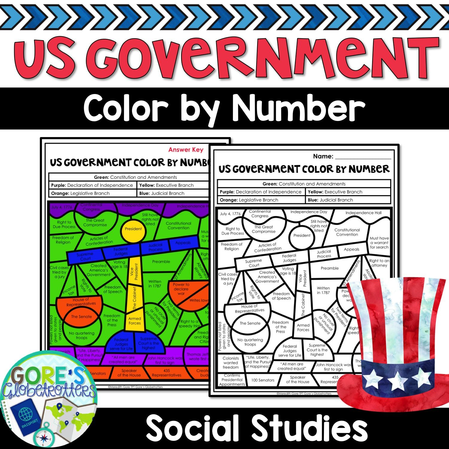 United States Government Color by Number Worksheet | Social Studies ...