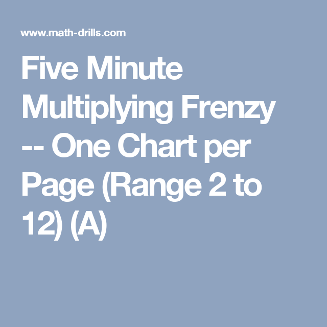Five Minute Multiplying Frenzy -- One Chart per Page (Range 2 to 12 ...