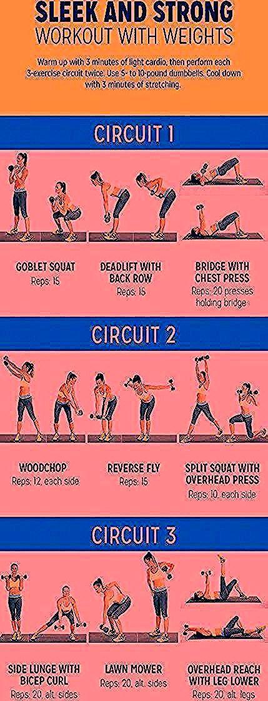 31 Ideen Fitness Motivation Zitate für Frauen Lustige Übung #Motivation #komisch #Zitate #Fitness #d...