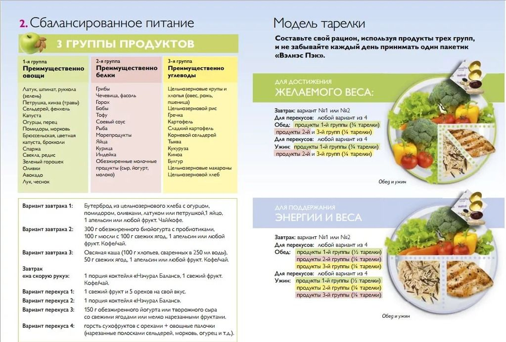 Подробное меню чтобы похудеть