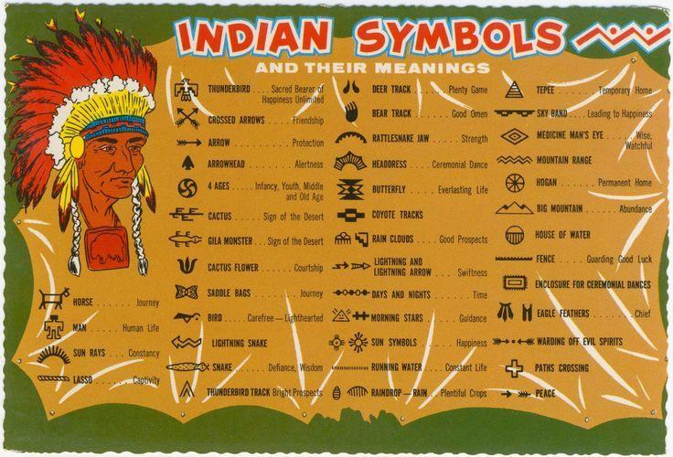 Pin By Sig Waller On Signs Symbols Pinterest Symbols Tattoos