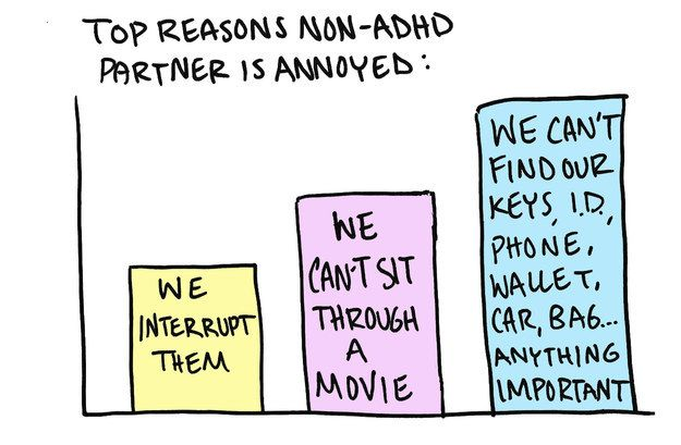 Finding the Right Dating Partner When You Have ADHD